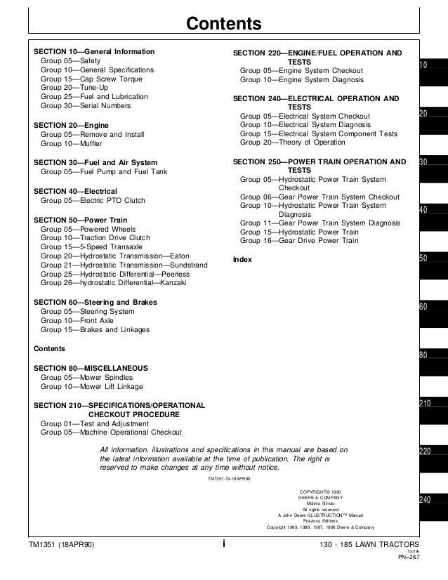 JOHN DEERE 175 LAWN GARDEN TRACTOR Service Repair ManualSlideShare