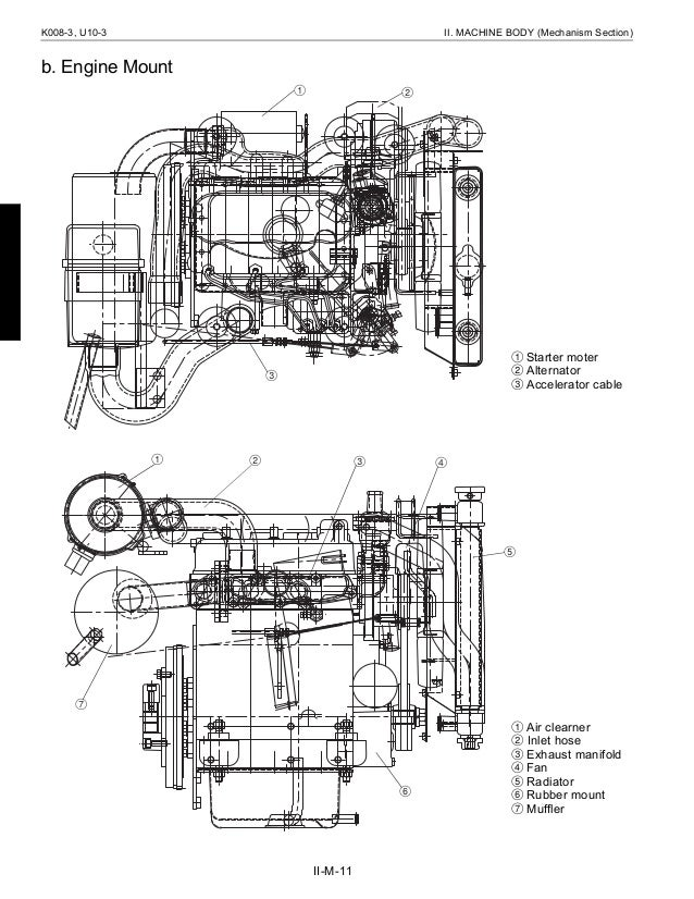 KUBOTA K008-3 MICRO EXCAVATOR Service Repair Manual