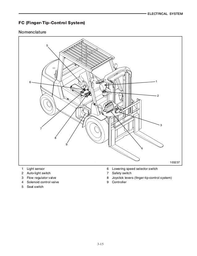 CATERPILLAR CAT DP40KL FORKLIFT LIFT TRUCKS CHASSIS AND MAST