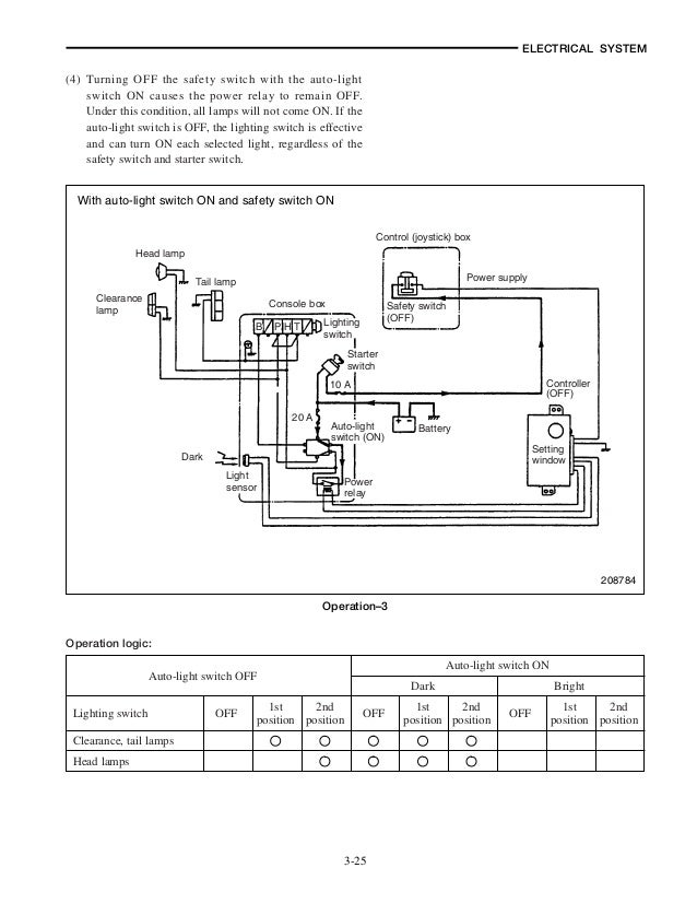 Electric Forklift Seat Switch Wiring Diagram Wiring