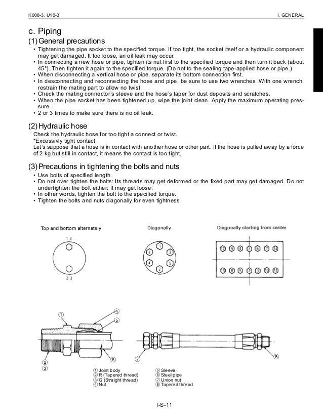 K008 3 Manual