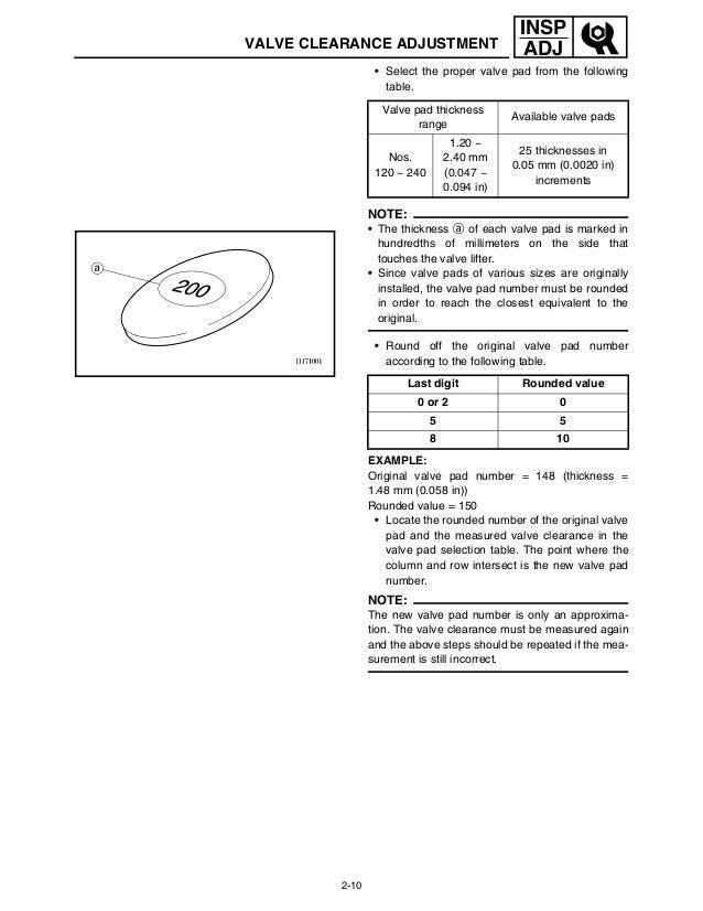 Yamaha Vx 2007 service Manual