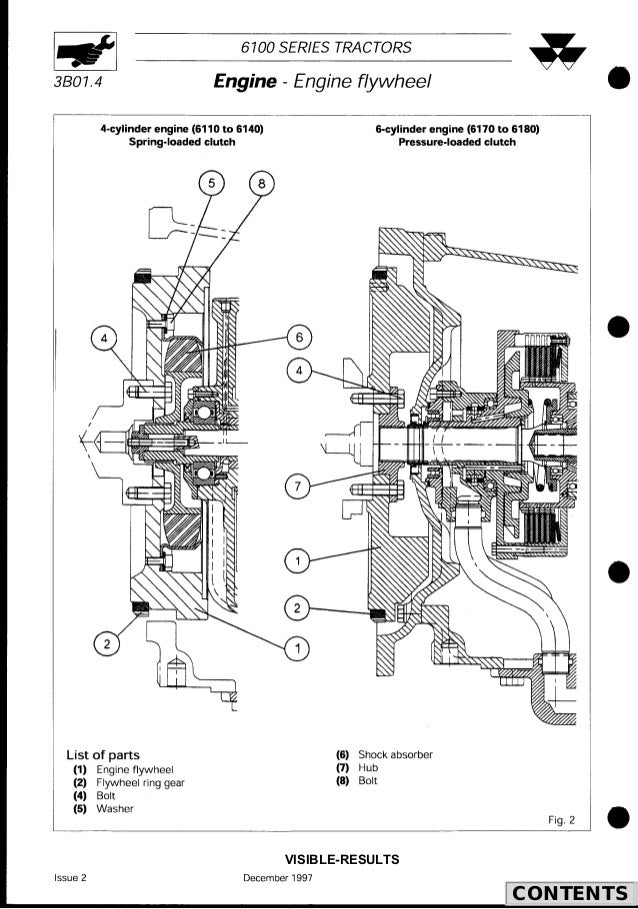 Massey Ferguson MF 6150 Tractor Service Repair Manual