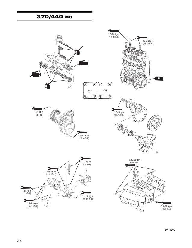 Strange Arctic Cat Engine Diagrams Wiring Diagram Wiring Cloud Pimpapsuggs Outletorg