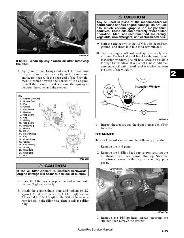 arctic cat 375 atv wiring diagram simple wiring post rh 14 asiagourmet igb de 2002 arctic cat 300 wiring diagram 2002 arctic cat 400 wiring diagram