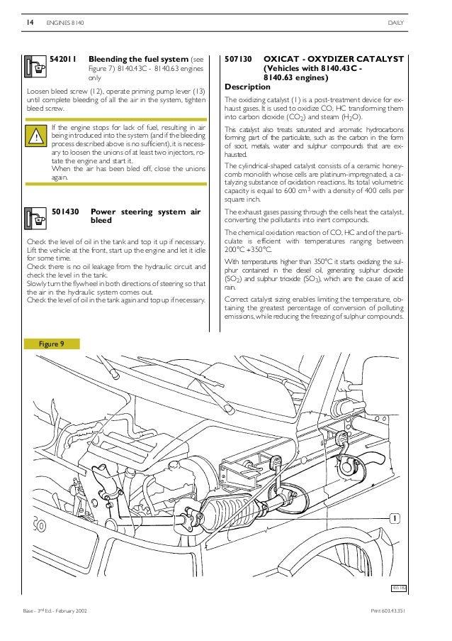 Schaltplan Iveco Daily 3