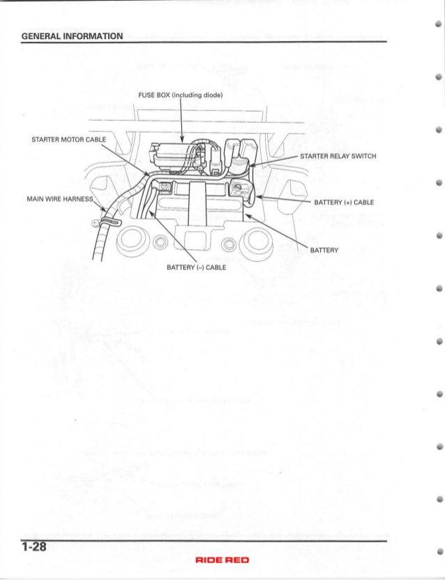 2005 Honda TRX350FM FourTrax Rancher 4x4 Service Repair Manual