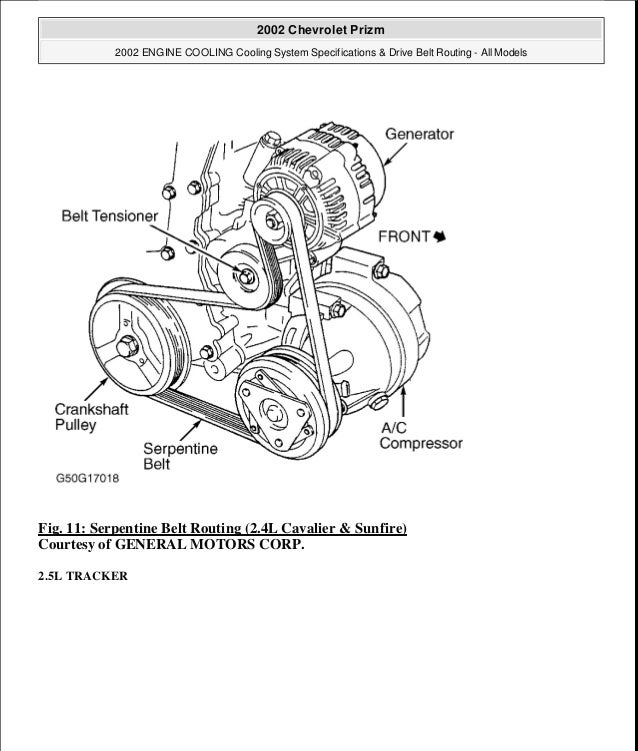Get 2002 Chevy Cavalier Serpentine Belt Diagram