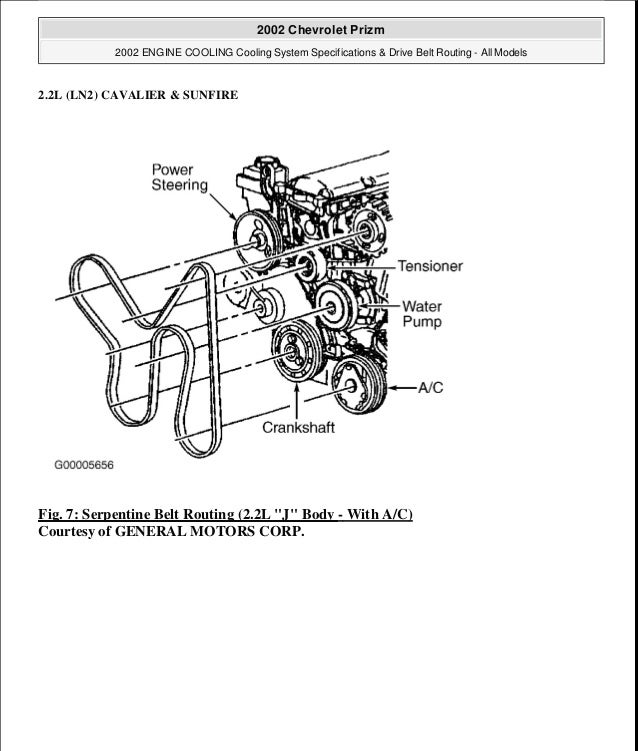 33 2002 Chevy Cavalier Cooling System Diagram