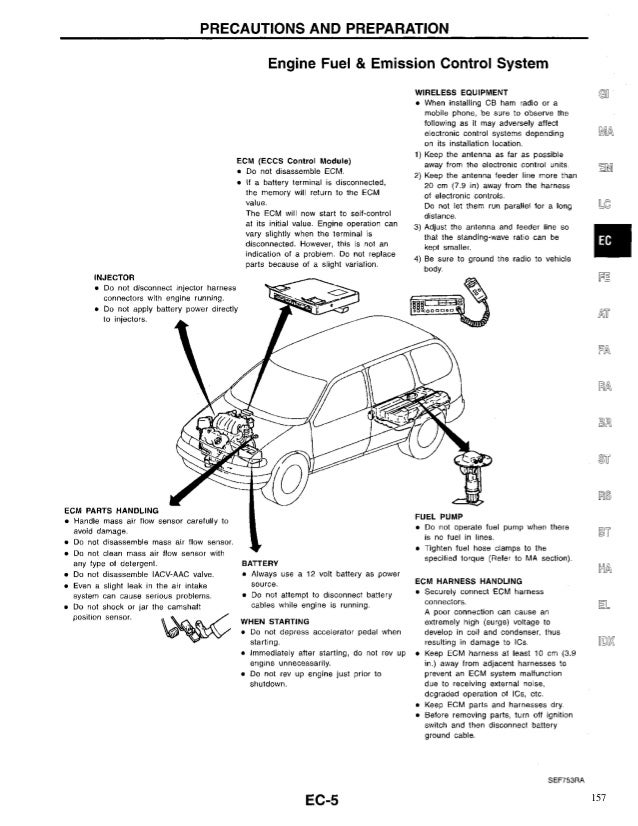 NISSAN QUEST 1997 Service Repair Manual