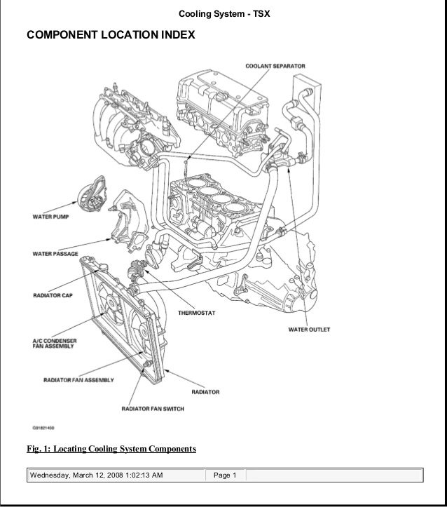 2006 acura tsx service repair manual rh slideshare net Car Engine Cooling Diagram Toyota Vehicle Cooling System Diagram