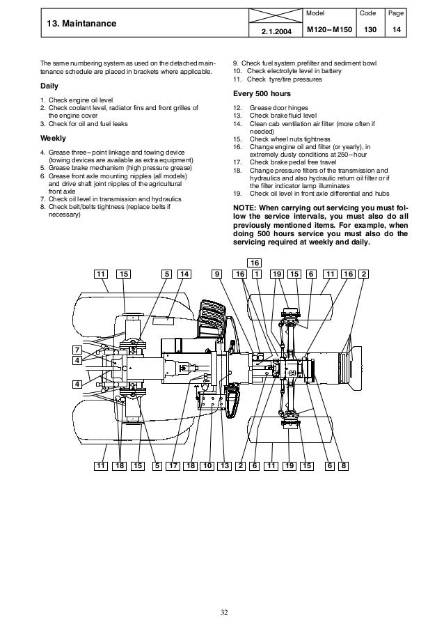 Valtra T 120 TRACTOR Service Repair Manual