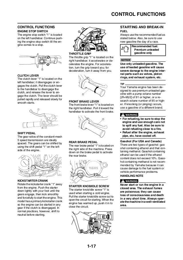 2010 Yamaha YZ450FZL Service Repair Manual