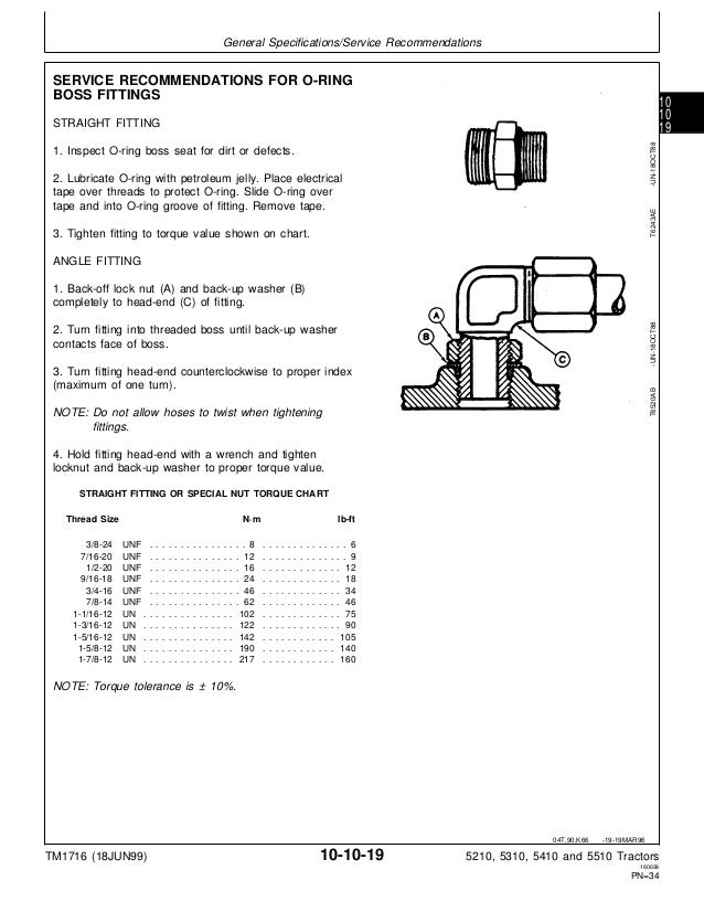 john deere 5410 tractor service repair manual rh slideshare net