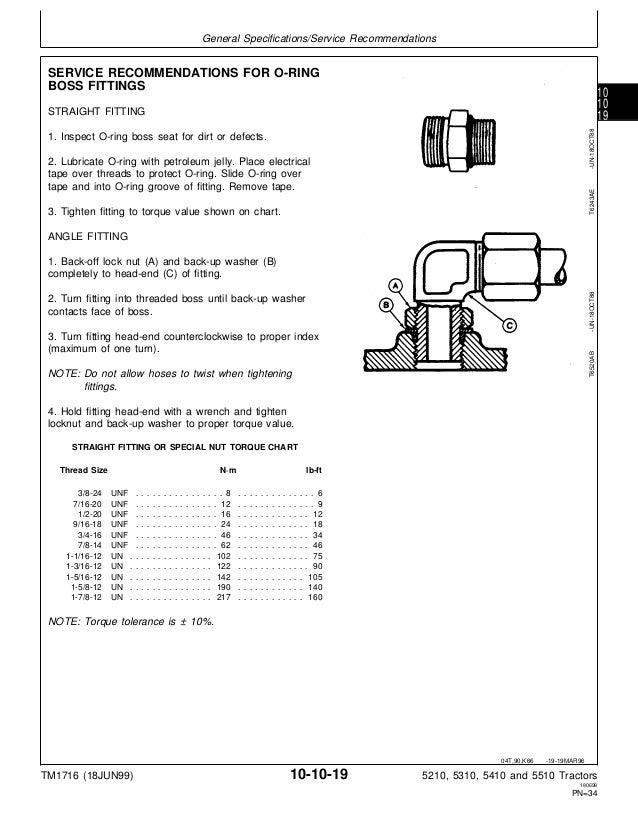 john deere 5410 tractor service repair manual rh slideshare net