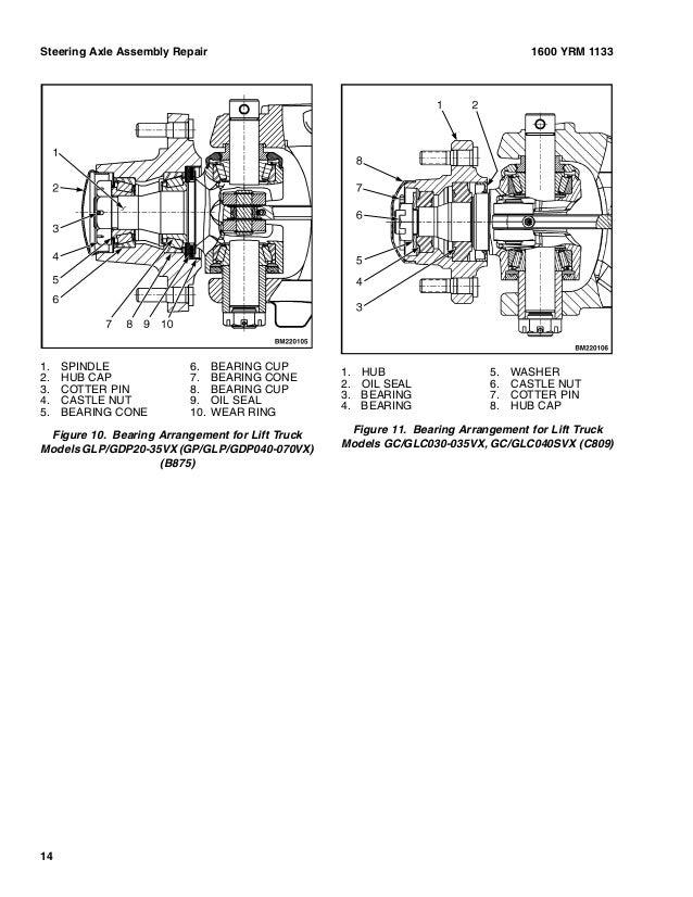 YALE E878 GLP60VX LIFT TRUCK Service Repair Manual