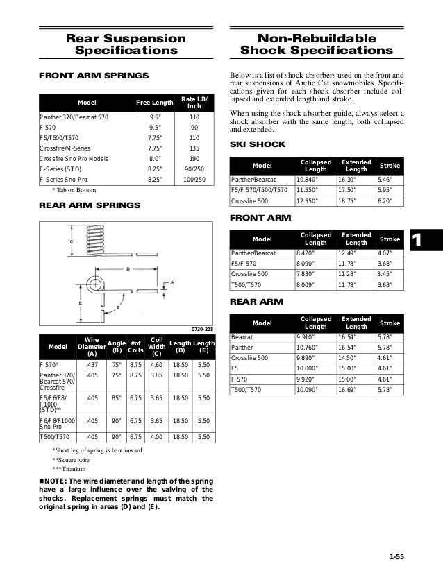 2005 ARCTIC CAT 2 STROKE SNOWMOBILE REPAIR MANUAL DOWNLOAD