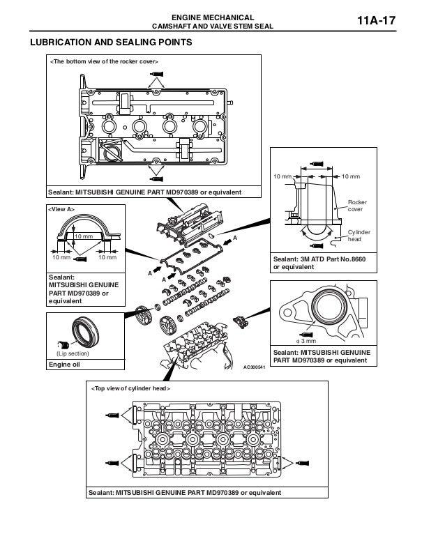 2008 MITSUBISHI AIRTREK Service Repair Manual