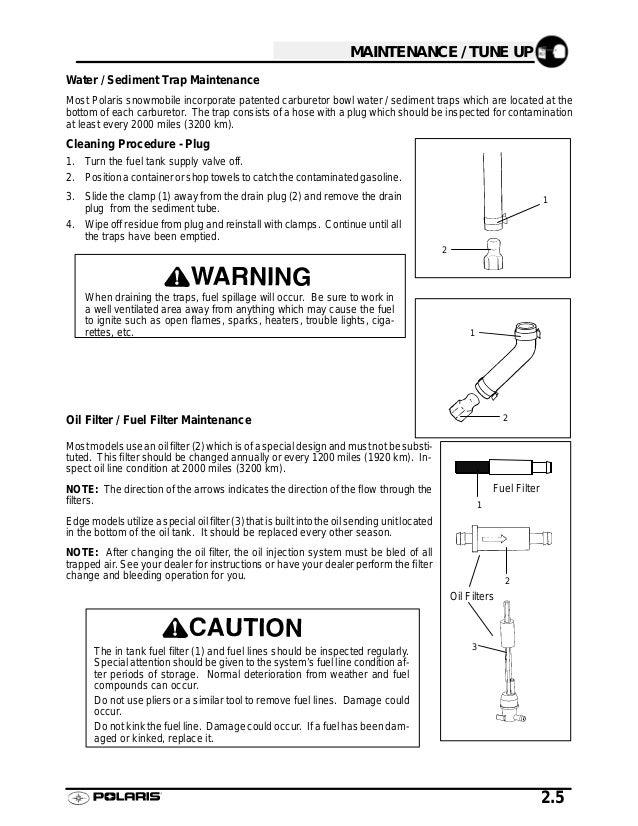 polaris snowmobile 2000 xcsp 700 wiring diagram wiring diagram u2022 rh championapp co Schematic Circuit Diagram Light Switch Wiring Diagram