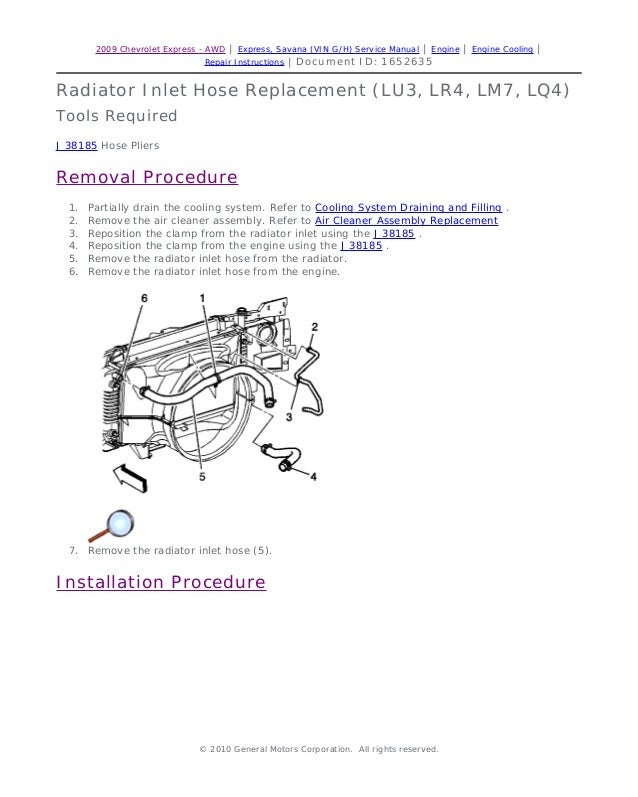 Fabulous Diagram Of 1999 Gmc Savana Engine Basic Electronics Wiring Diagram Wiring Digital Resources Almabapapkbiperorg