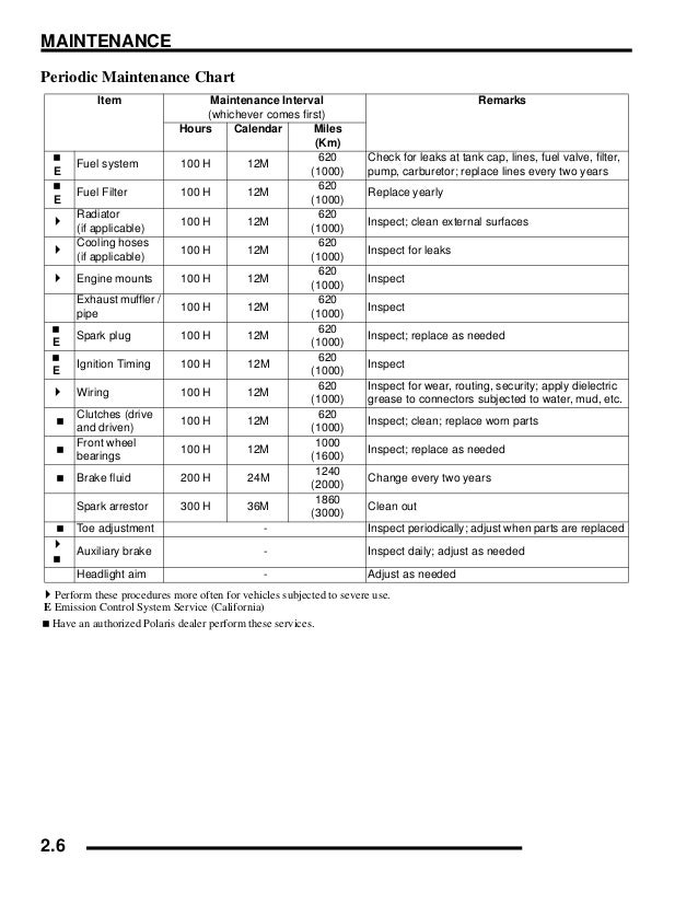 polaris sportsman x2 500 efi 2008 online service manual