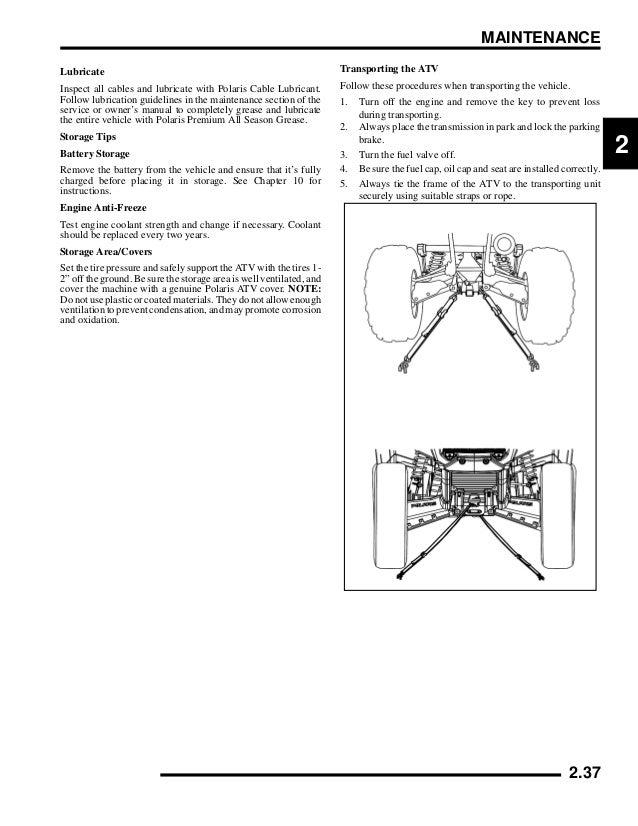 polaris atv sportsman 500 efi 2009 service repair manual