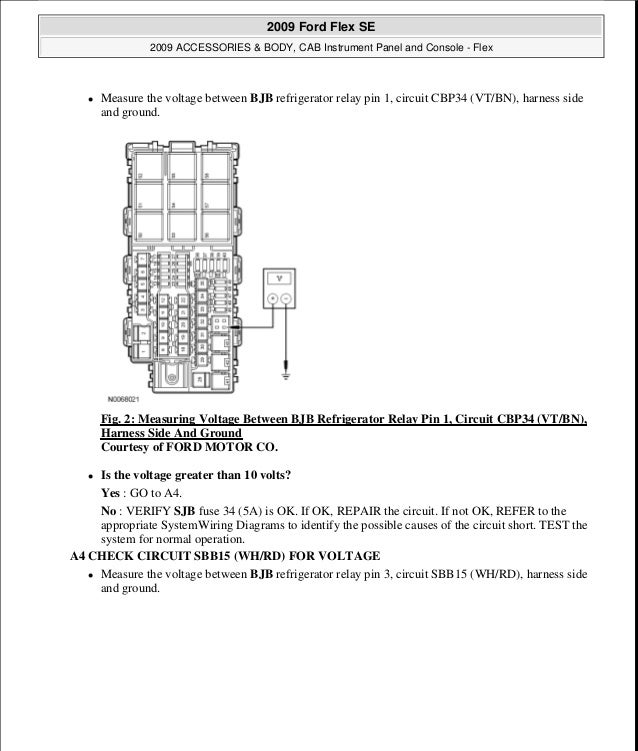 2010 ford flex service repair manual rh slideshare net 2009 Ford Flex Modules 2009 Ford Flex Wheels