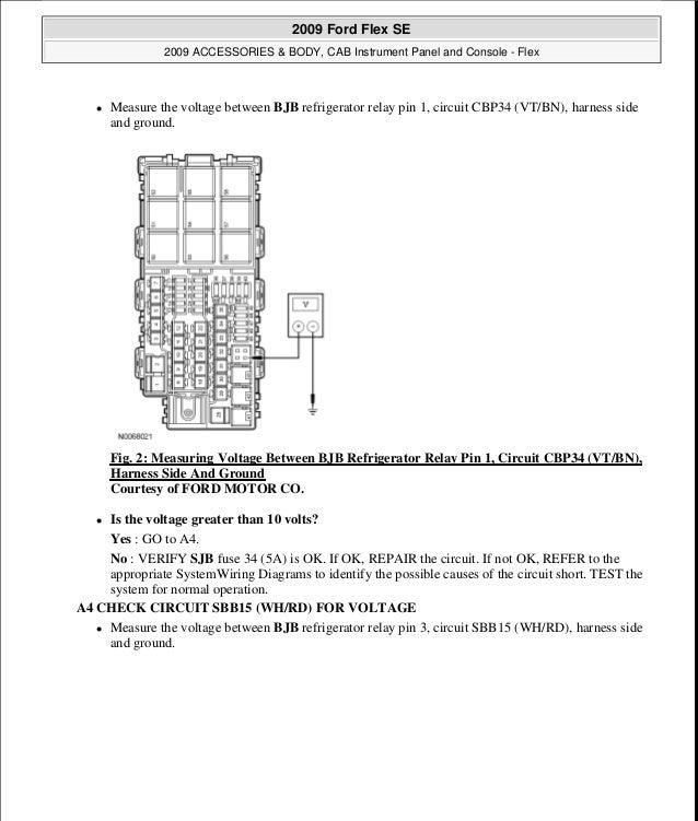 ford flex 2009 fuse diagram wiring database 2011 ford flex fuse box diagram 2009 ford flex fuse box diagram