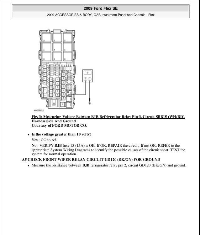 Ford Flex 2009 Fuse Diagram Detailed Schematics