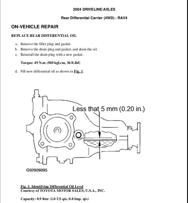 2001 toyota rav4 service repair manual rh slideshare net 2001 toyota rav4 owners manual download 2014 Toyota RAV4