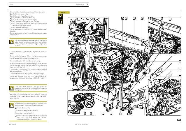 2005 IVECO DAILY 3 Service Repair Manual