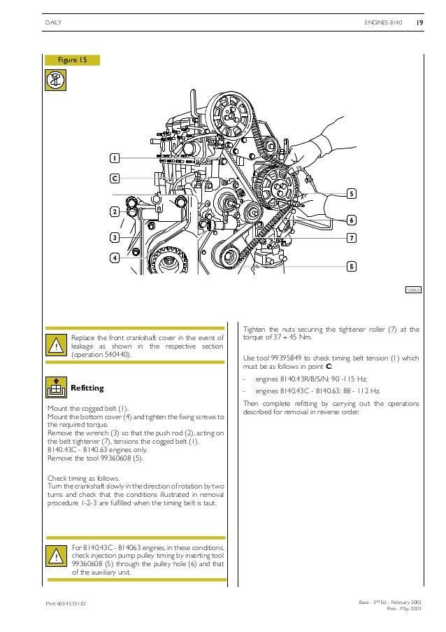 2005 IVECO DAILY 3 Service Repair Manual