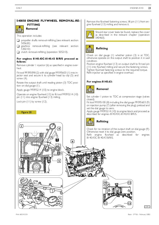 2000 IVECO DAILY 3 Service Repair Manual