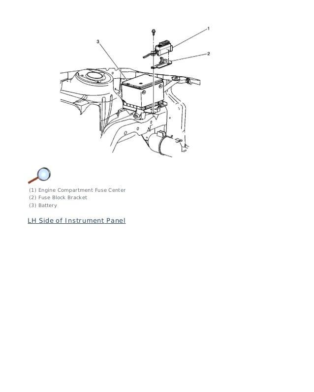 1995 Buick Skylark Service Repair Manual