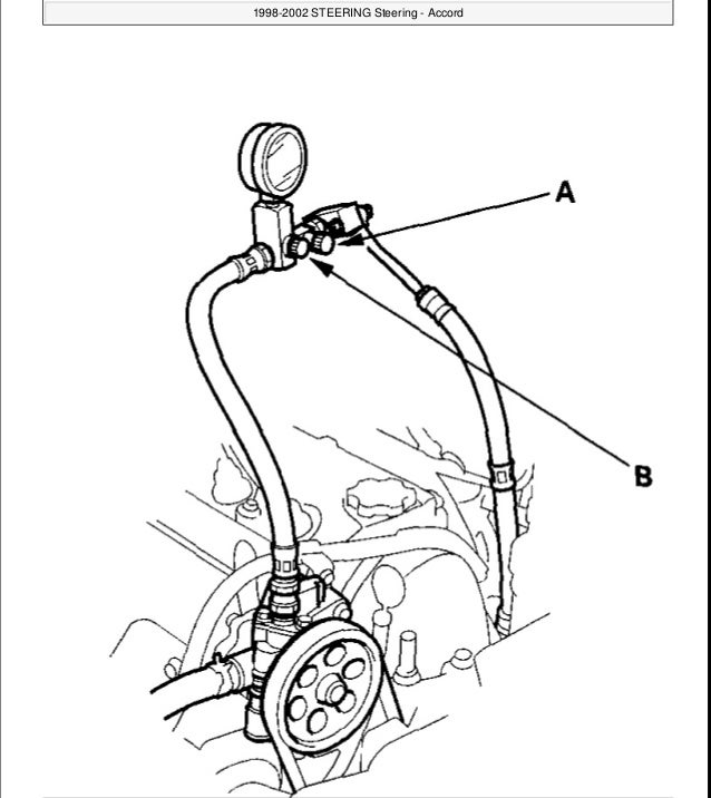 2000 Honda Accord Service Repair Manual