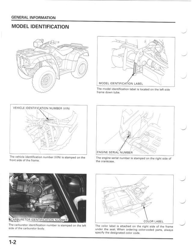 2003 HONDA TRX500FA RUBICON Service Repair Manual