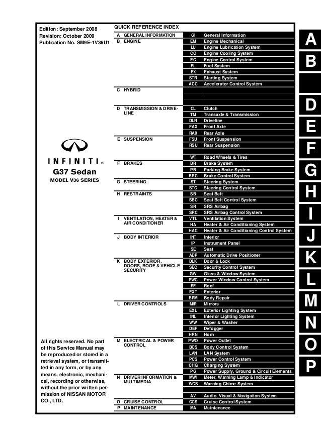 Brake Light Fuse >> 2009 INFINITI G37 SEDAN Service Repair Manual