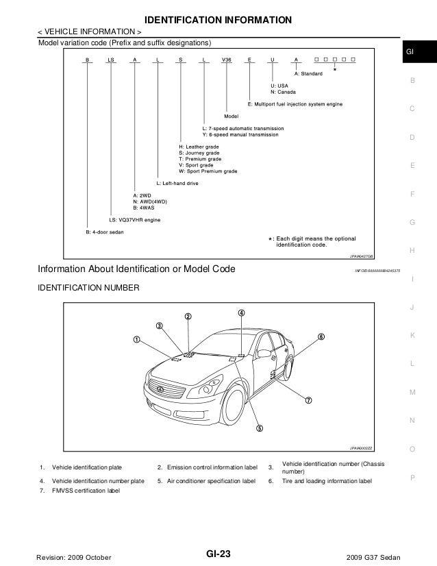 2009 infiniti g37 sedan service repair manual rh slideshare net 2011 infiniti g37 engine diagram 2011 infiniti g37 engine diagram