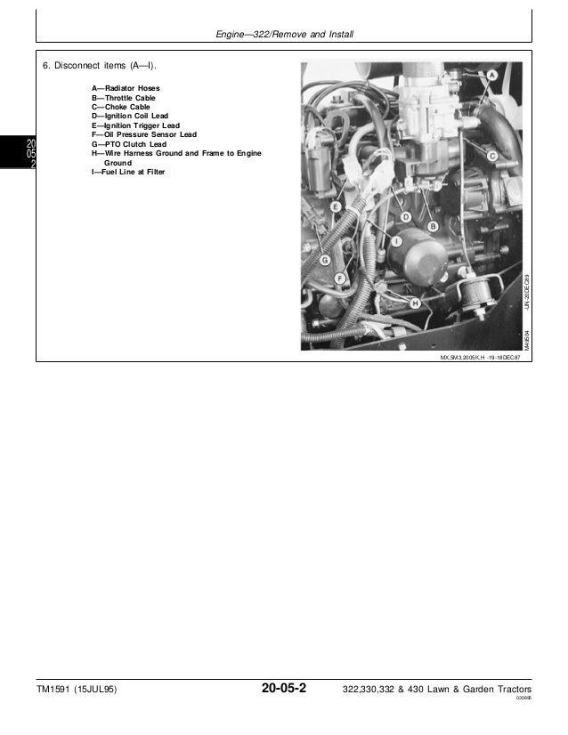 john deere 330 lawn garden tractor service repair manual. Black Bedroom Furniture Sets. Home Design Ideas