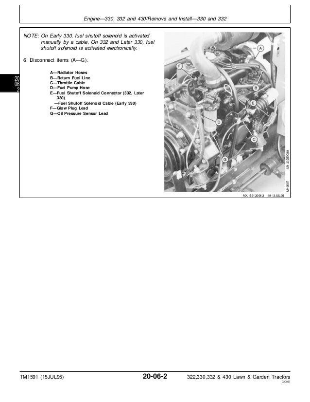 JOHN DEERE 330 LAWN GARDEN TRACTOR Service Repair Manual