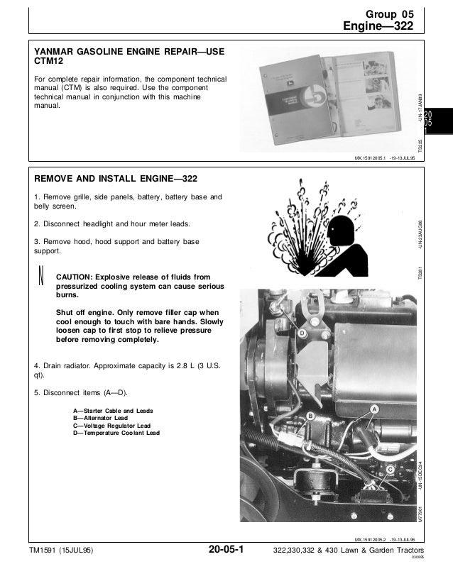 JOHN DEERE 332 LAWN GARDEN TRACTOR Service Repair Manual