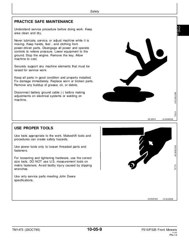 JOHN DEERE F525 RESIDENTIAL FRONT MOWER Service Repair Manual