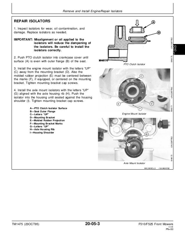 JOHN DEERE F525 RESIDENTIAL FRONT MOWER Service Repair Manual on