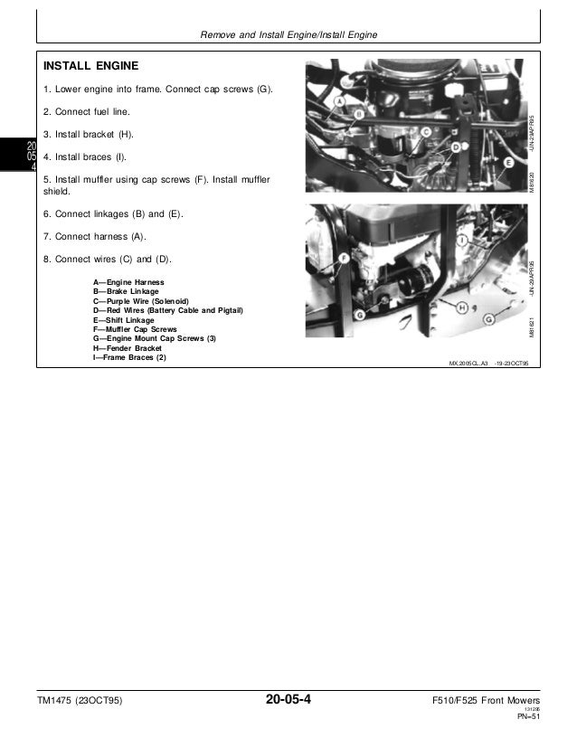 JOHN DEERE F525 RESIDENTIAL FRONT MOWER Service Repair Manual