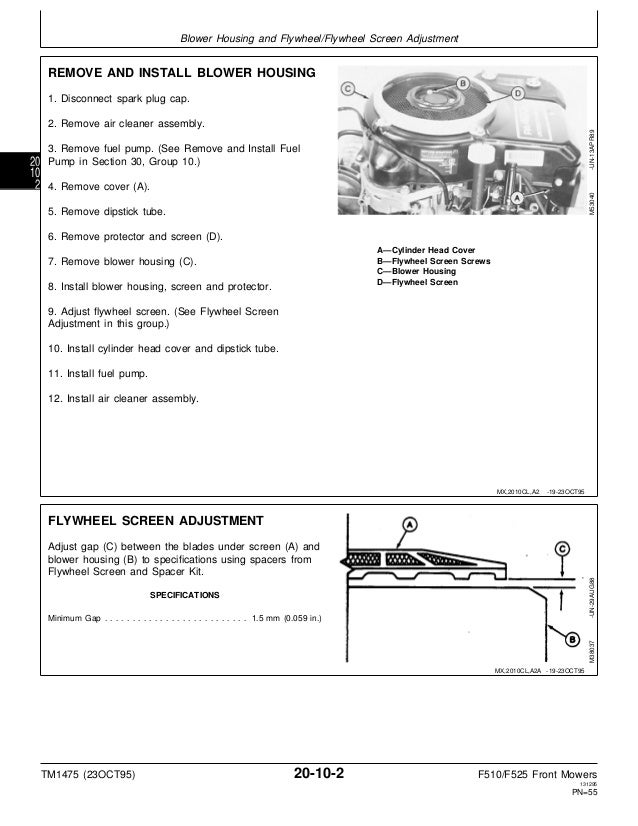 john deere f525 residential front mower service repair manual John Deere JS25 Parts