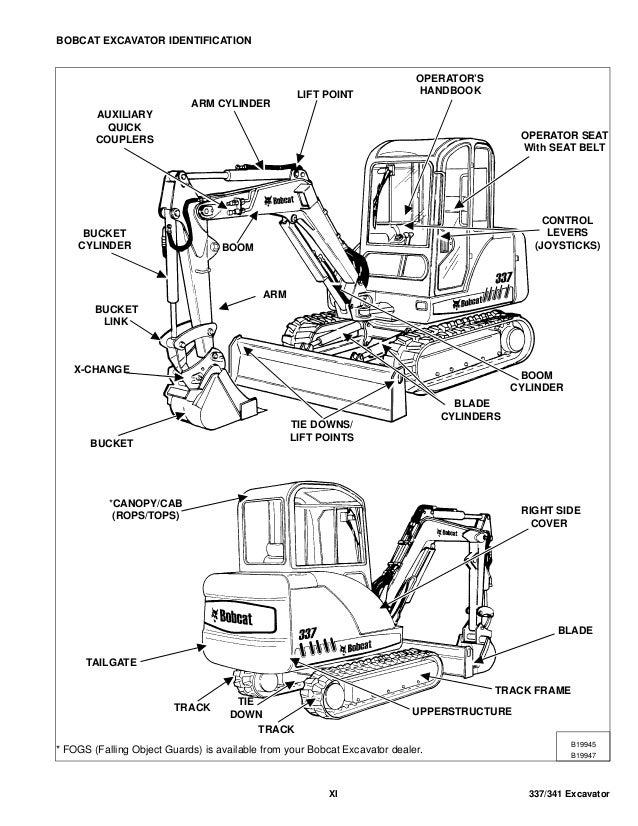 BOBCAT 337 COMPACT EXCAVATOR Service Repair Manual S/N