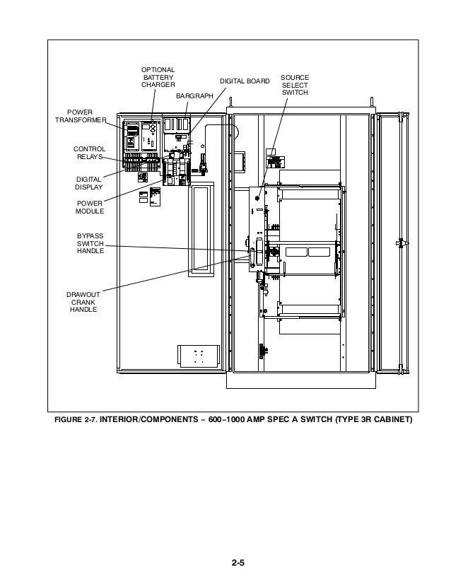 CUMMINS ONAN BTPCC TRANSFER SWITCH 150-1000 AMPERES