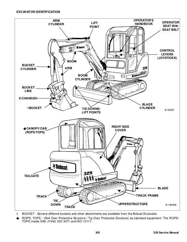 Bobcat 329 Compact Excavator Service Repair Manual Sn Aacl11001 Ab