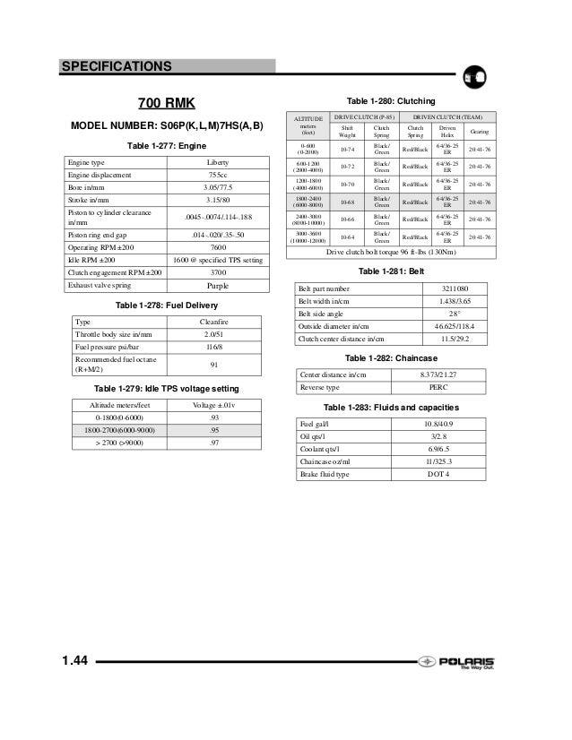2006 Polaris 550 Classic SNOWMOBILE Service Repair Manual