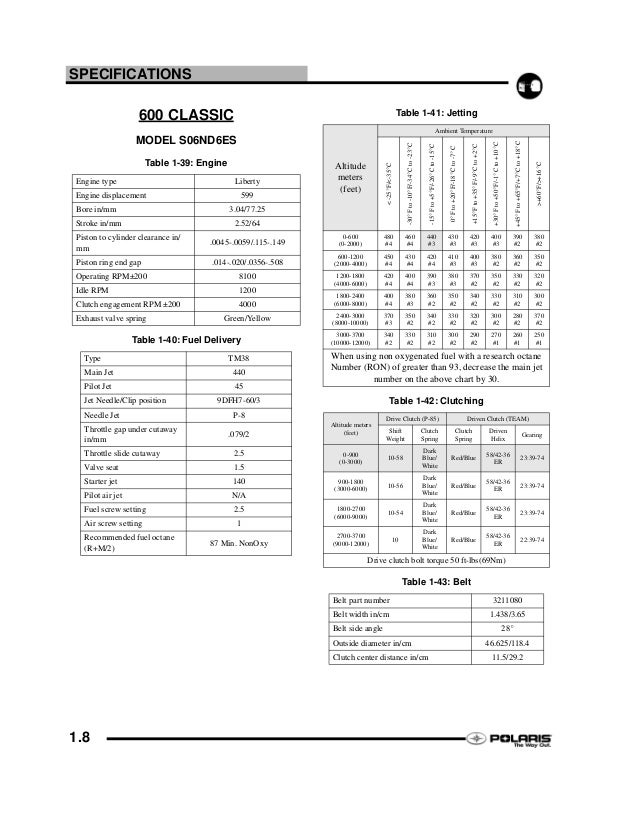 2006 Polaris 550 Classic SNOWMOBILE Service Repair Manual
